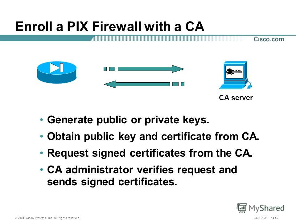 © 2004, Cisco Systems, Inc. All rights reserved. CSPFA 3.214-56 Enroll a PIX Firewall with a CA Generate public or private keys. Obtain public key and certificate from CA. Request signed certificates from the CA. CA administrator verifies request and