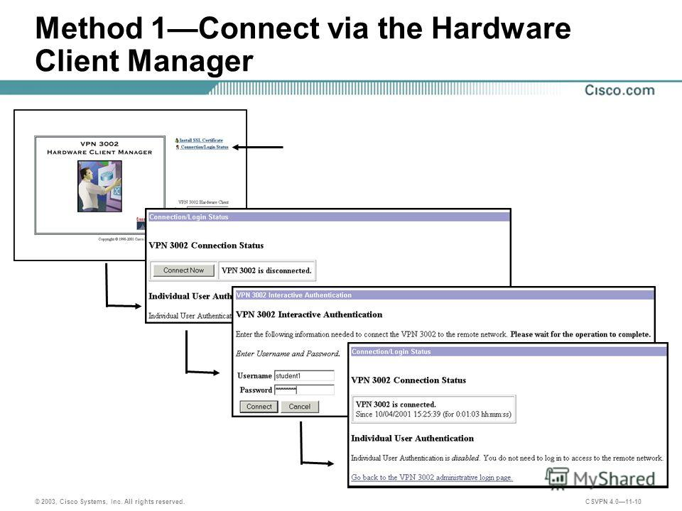 © 2003, Cisco Systems, Inc. All rights reserved. CSVPN 4.011-10 Method 1Connect via the Hardware Client Manager