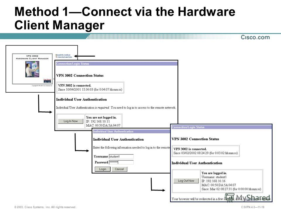 © 2003, Cisco Systems, Inc. All rights reserved. CSVPN 4.011-19 Method 1Connect via the Hardware Client Manager