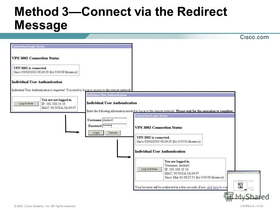 © 2003, Cisco Systems, Inc. All rights reserved. CSVPN 4.011-21 Method 3Connect via the Redirect Message