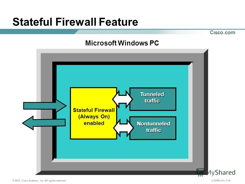 © 2003, Cisco Systems, Inc. All rights reserved. CSVPN 4.07-16 Stateful Firewall Feature Tunneled traffic Stateful Firewall (Always On) enabled Microsoft Windows PC Nontunneled traffic