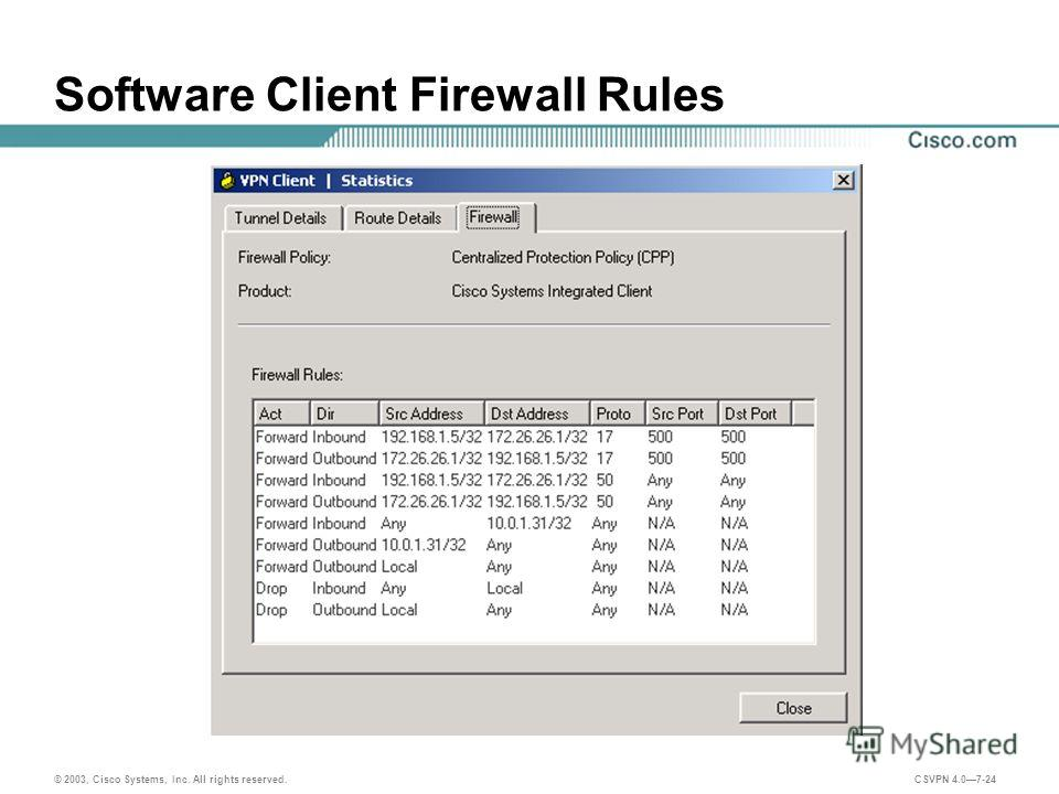 © 2003, Cisco Systems, Inc. All rights reserved. CSVPN 4.07-24 Software Client Firewall Rules