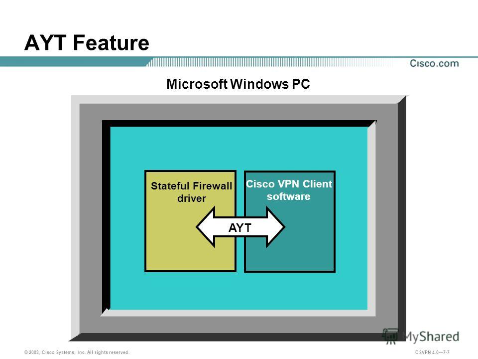 © 2003, Cisco Systems, Inc. All rights reserved. CSVPN 4.07-7 AYT Feature Cisco VPN Client software Stateful Firewall driver Microsoft Windows PC AYT