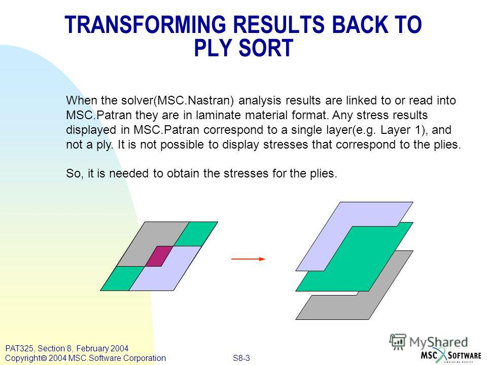 S8-3 PAT325, Section 8, February 2004 Copyright 2004 MSC.Software Corporation TRANSFORMING RESULTS BACK TO PLY SORT When the solver(MSC.Nastran) analysis results are linked to or read into MSC.Patran they are in laminate material format. Any stress r