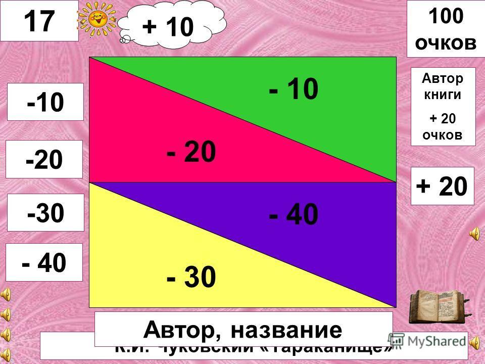 К.И. Чуковский «Краденое солнце» - 20 - 30 - 10 - 40 16 -10 - 20 -30 - 40 100 очков Автор, название Автор книги + 20 очков + 20 + 10