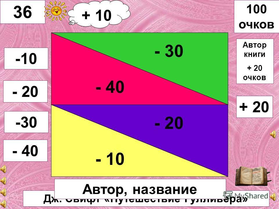 Р.Киплинг «Маугли» - 30 - 20 - 10 - 40 35 -10 - 20 -30 - 40 100 очков Автор, название Автор книги + 20 очков + 20 + 10