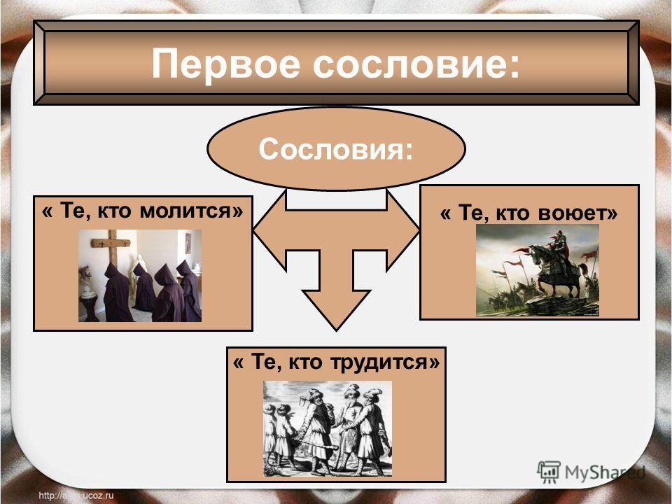 Первое сословие: Сословия: « Те, кто молится» « Те, кто трудится» « Те, кто воюет»