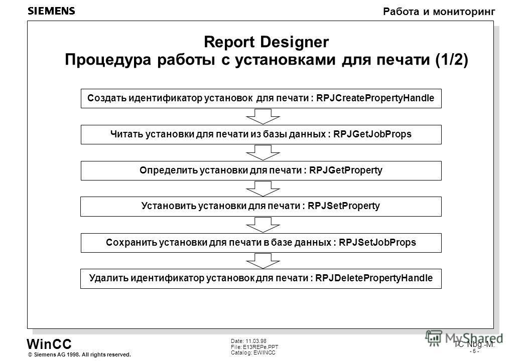 WinCC Работа и мониторинг Siemens AG 1998. All rights reserved.© TC Nbg.-M. - 5 - Date: 11.03.98 File: E13REPe.PPT Catalog: EWINCC Report Designer Процедура работы с установками для печати (1/2) Создать идентификатор установок для печати : RPJCreateP