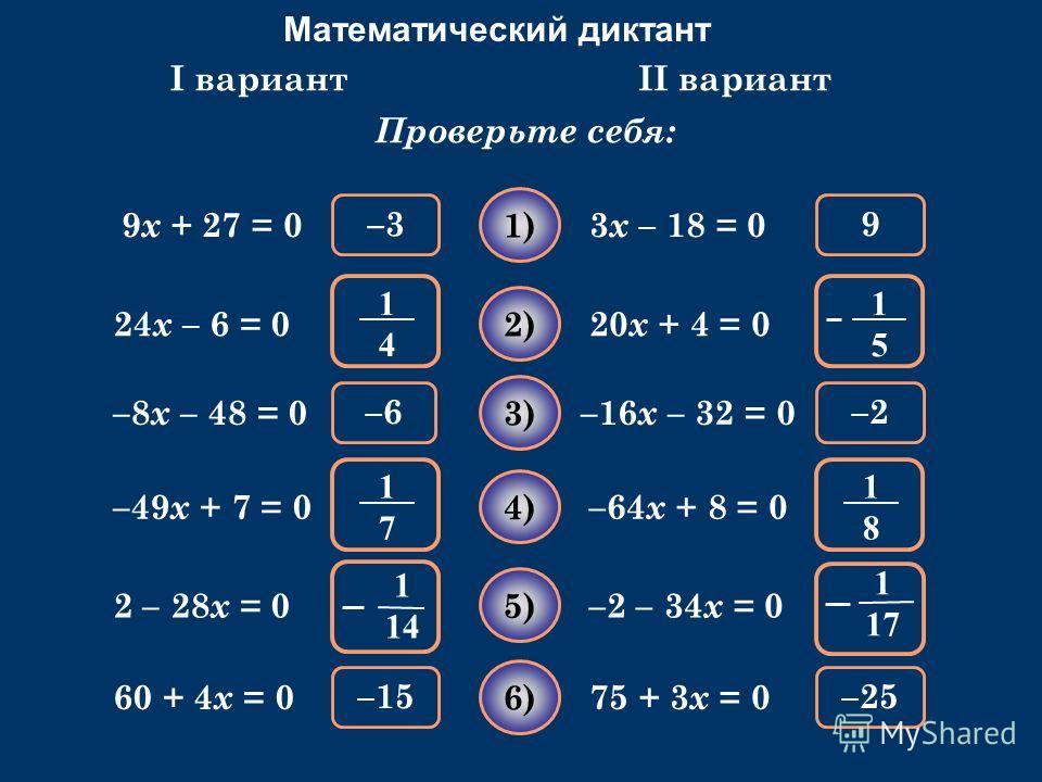 Математический диктант Решите уравнение: 3 х – 18 = 0 9 1) 2) –2 3) –25 4) 5) 6) 20 х + 4 = 0 –16 х – 32 = 0 –64 х + 8 = 0 –2 – 34 х = 0 75 + 3 х = 0 1818 1 17 –6 –15 24 х – 6 = 0 –8 х – 48 = 0 –49 х + 7 = 0 2 – 28 х = 0 60 + 4 х = 0 1717 1 14 9 х +