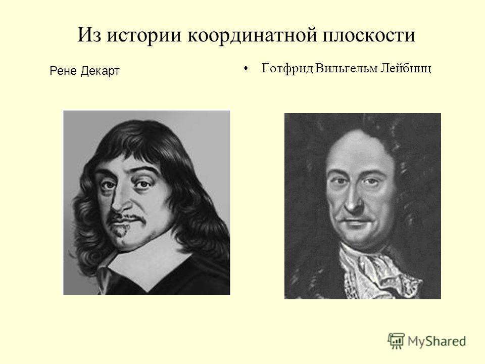 Из истории координатной плоскости Готфрид Вильгельм Лейбниц Рене Декарт