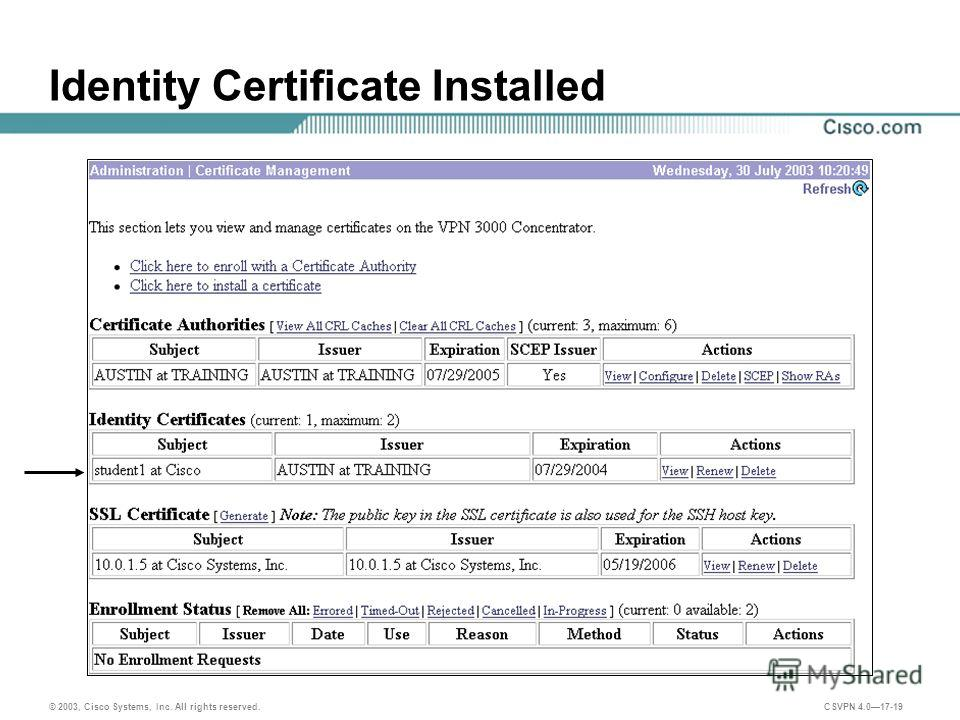 © 2003, Cisco Systems, Inc. All rights reserved. CSVPN 4.017-19 Identity Certificate Installed