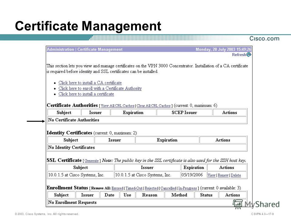 © 2003, Cisco Systems, Inc. All rights reserved. CSVPN 4.017-9 Certificate Management