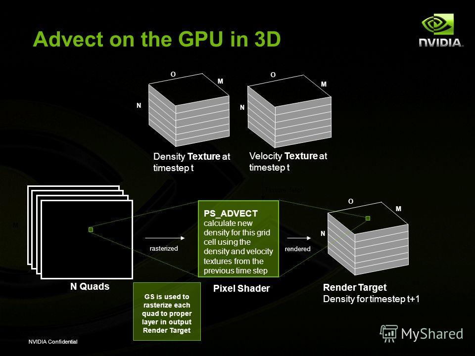 NVIDIA Confidential Texture fetch GS is used to rasterize each quad to proper layer in output Render Target Advect on the GPU in 3D Density Texture at timestep t Velocity Texture at timestep t rasterized rendered Pixel Shader Render Target Density fo