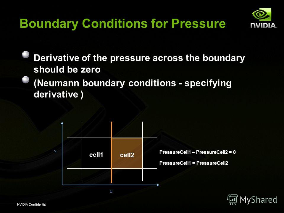 NVIDIA Confidential Boundary Conditions for Pressure Derivative of the pressure across the boundary should be zero (Neumann boundary conditions - specifying derivative ) cell1 u v cell2 PressureCell1 – PressureCell2 = 0 PressureCell1 = PressureCell2
