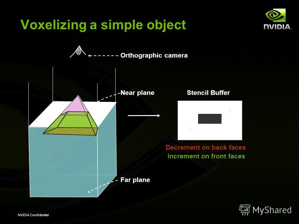NVIDIA Confidential Voxelizing a simple object Orthographic camera Near plane Far plane Stencil Buffer Decrement on back faces Increment on front faces