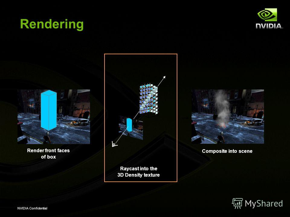 NVIDIA Confidential Rendering Render front faces of box Raycast into the 3D Density texture Composite into scene