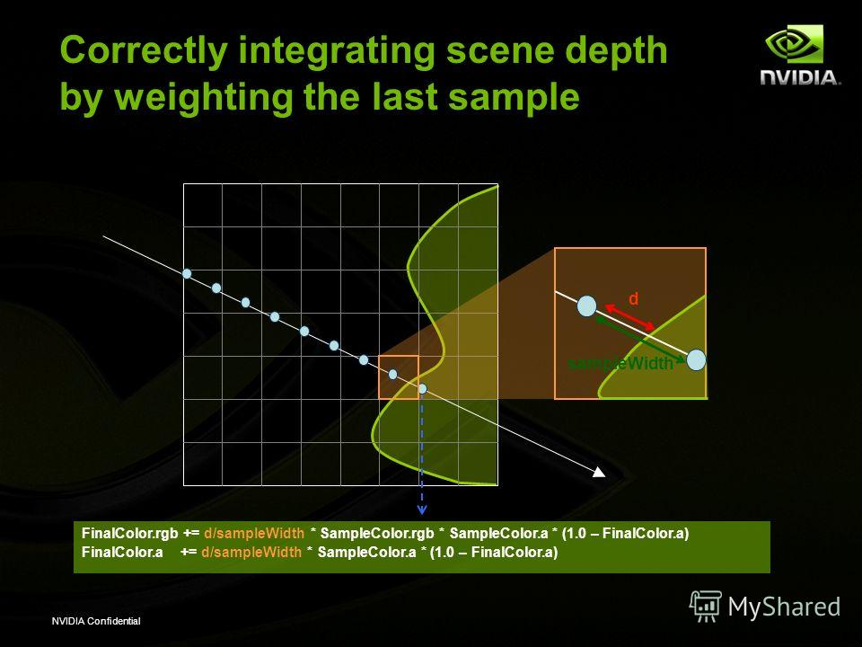 NVIDIA Confidential Correctly integrating scene depth by weighting the last sample FinalColor.rgb += d/sampleWidth * SampleColor.rgb * SampleColor.a * (1.0 – FinalColor.a) FinalColor.a += d/sampleWidth * SampleColor.a * (1.0 – FinalColor.a) sampleWid