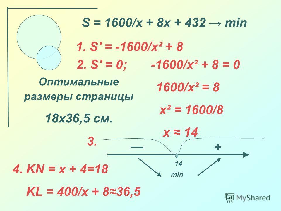 S = 1600/x + 8x + 432 min 1. S = -1600/x² + 8 2. S = 0; -1600/x² + 8 = 0 1600/x² = 8 x² = 1600/8 x 14 3. + min 1414 Оптимальные размеры страницы 18 х 36,5 см. 4. KN = х + 4=18 KL = 400/x + 8 36,5