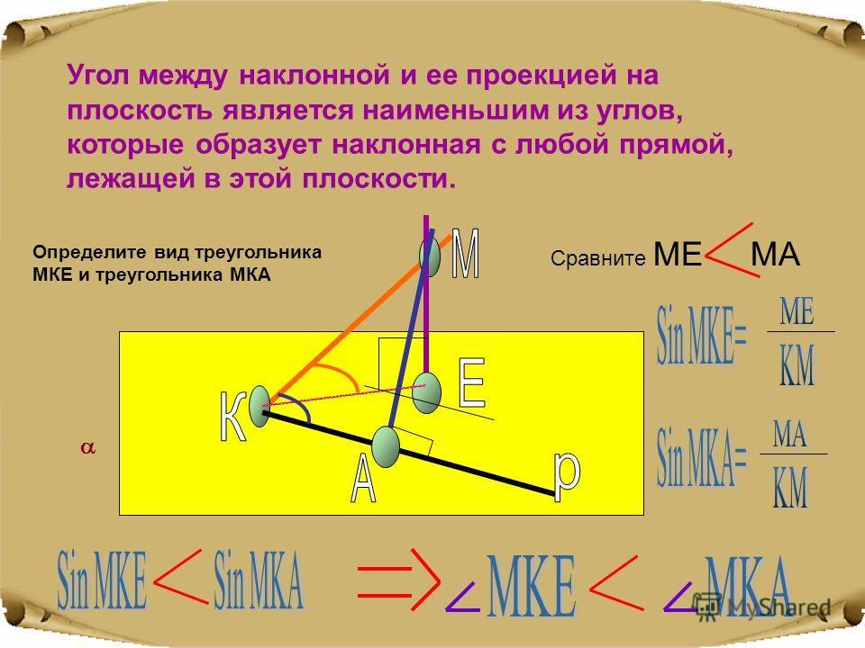 Угол между наклонной и ее проекцией на плоскость является наименьшим из углов, которые образует наклонная с любой прямой, лежащей в этой плоскости. Определите вид треугольника МКЕ и треугольника МКА Сравните ME МА