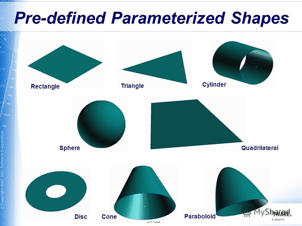 S7-36 Pre-defined Parameterized Shapes Rectangle Triangle Cylinder SphereQuadrilateral Disc Cone Paraboloid