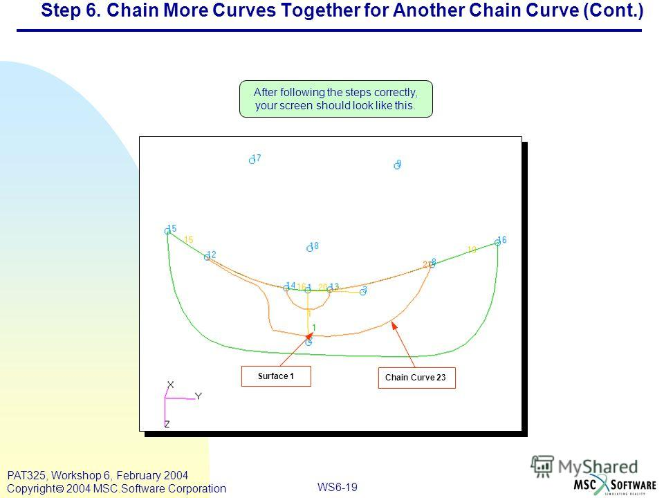 WS6-19 PAT325, Workshop 6, February 2004 Copyright 2004 MSC.Software Corporation After following the steps correctly, your screen should look like this. Chain Curve 23 Surface 1 Step 6. Chain More Curves Together for Another Chain Curve (Cont.)