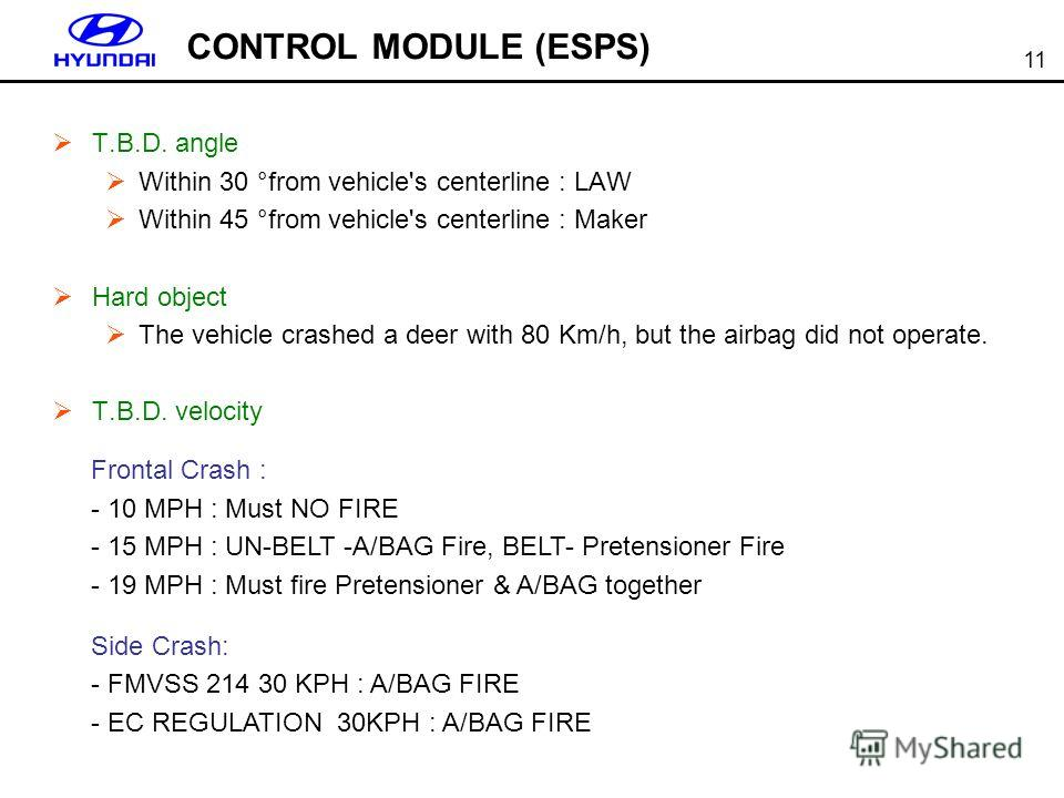11 CONTROL MODULE (ESPS) T.B.D. angle Within 30 °from vehicle's centerline : LAW Within 45 °from vehicle's centerline : Maker Hard object The vehicle crashed a deer with 80 Km/h, but the airbag did not operate. T.B.D. velocity Frontal Crash : - 10 MP