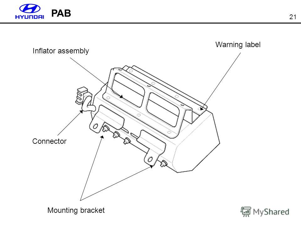 21 PAB Mounting bracket Inflator assembly Warning label Connector