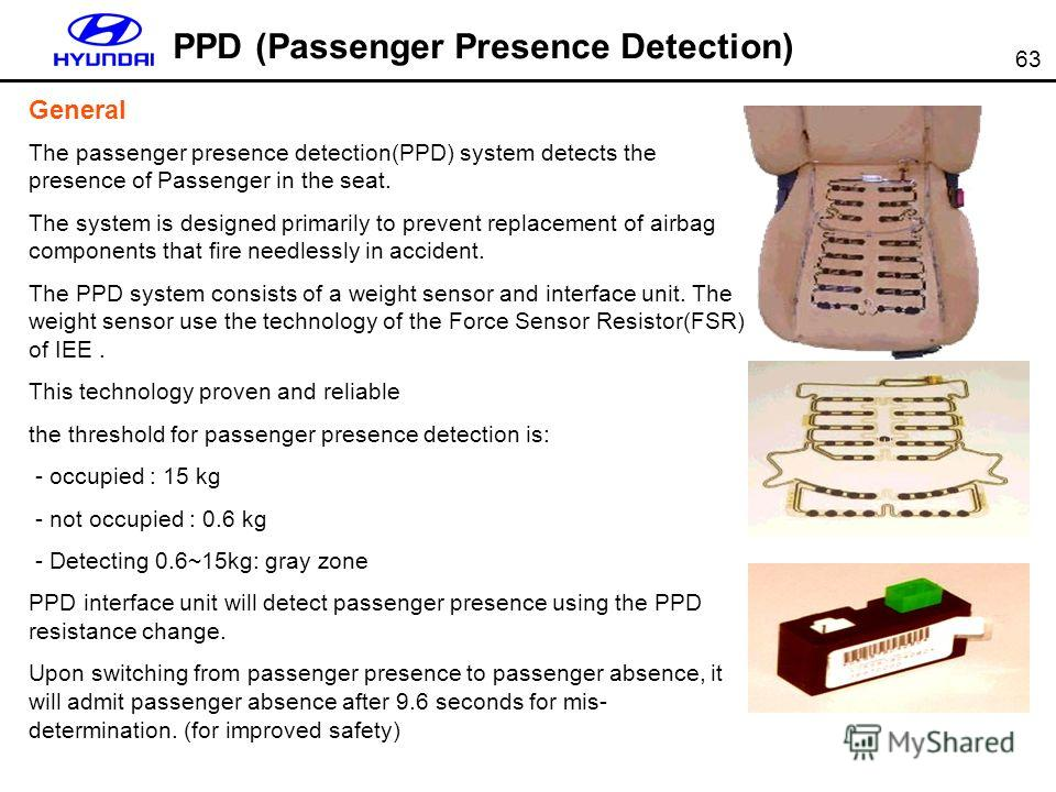 63 PPD (Passenger Presence Detection) General The passenger presence detection(PPD) system detects the presence of Passenger in the seat. The system is designed primarily to prevent replacement of airbag components that fire needlessly in accident. T
