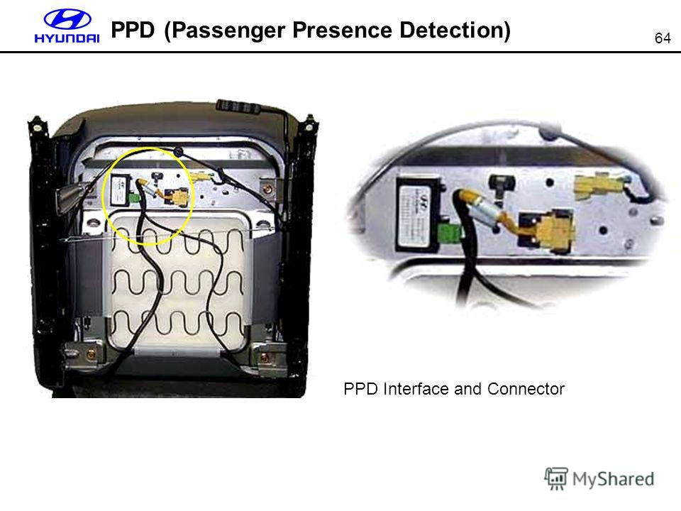 64 PPD (Passenger Presence Detection) PPD Interface and Connector