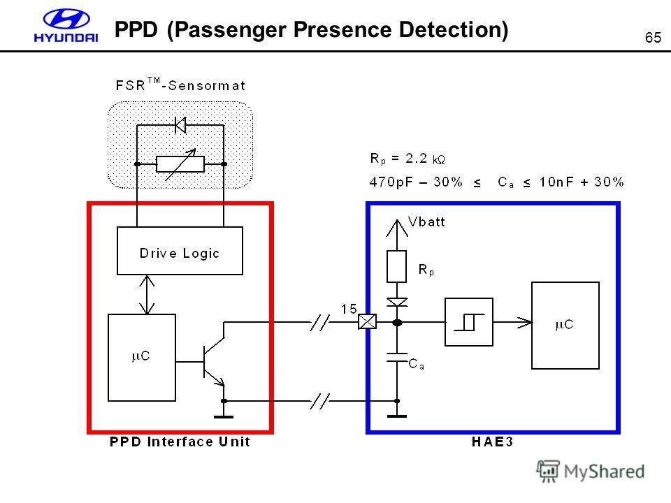 65 PPD (Passenger Presence Detection)