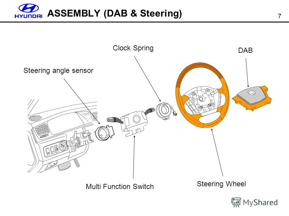 7 ASSEMBLY (DAB & Steering) DAB Steering Wheel Clock Spring Multi Function Switch Steering angle sensor