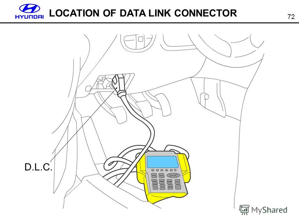 72 LOCATION OF DATA LINK CONNECTOR D.L.C.