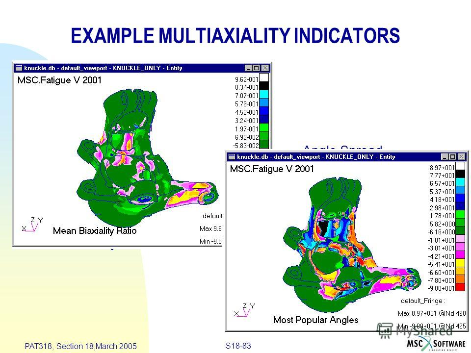 S18-83 PAT318, Section 18,March 2005 Mean Biaxiality Angle Spread EXAMPLE MULTIAXIALITY INDICATORS