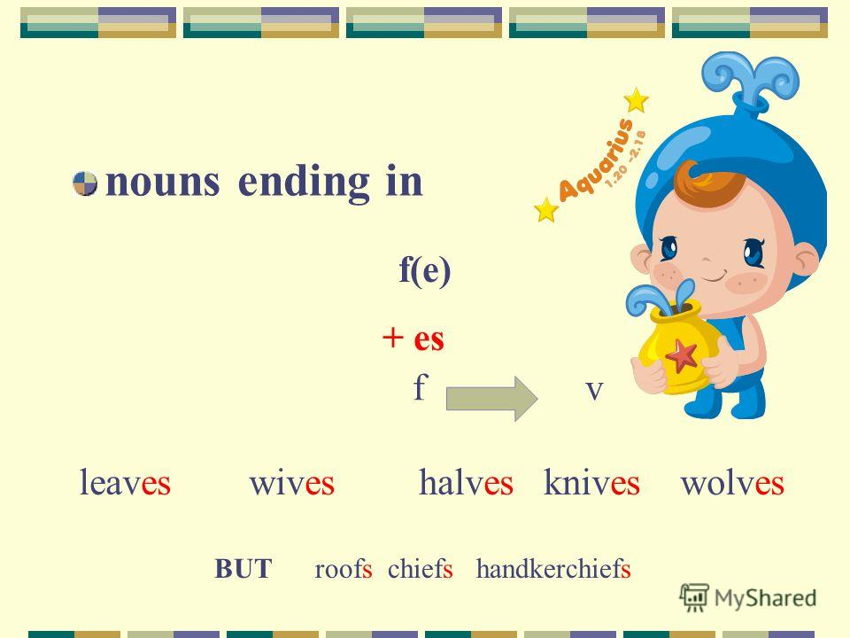 nouns ending in f(e) + es leaveswiveshalves knives wolves f v BUT roofs chiefs handkerchiefs