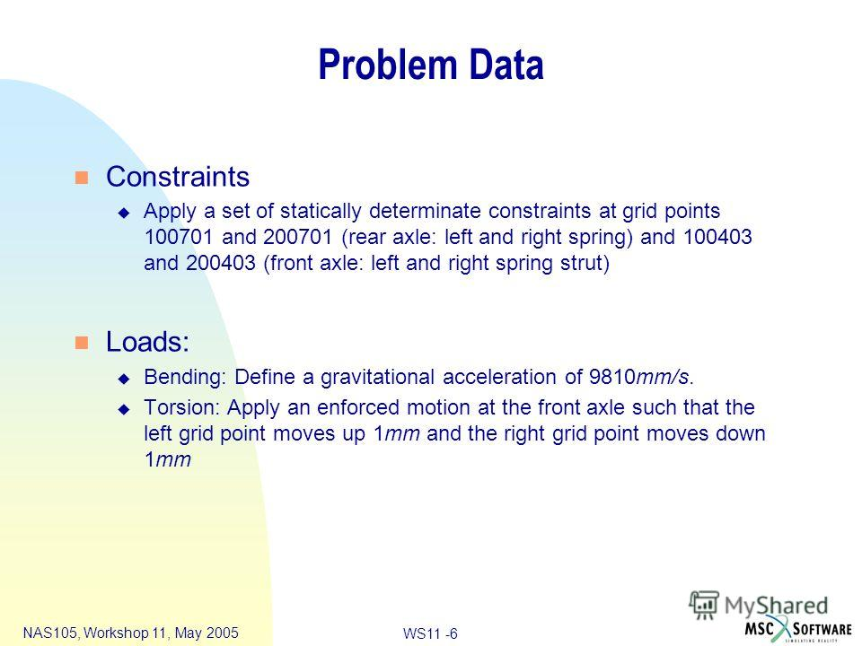 WS11 -6 NAS105, Workshop 11, May 2005 Problem Data n Constraints u Apply a set of statically determinate constraints at grid points 100701 and 200701 (rear axle: left and right spring) and 100403 and 200403 (front axle: left and right spring strut) n