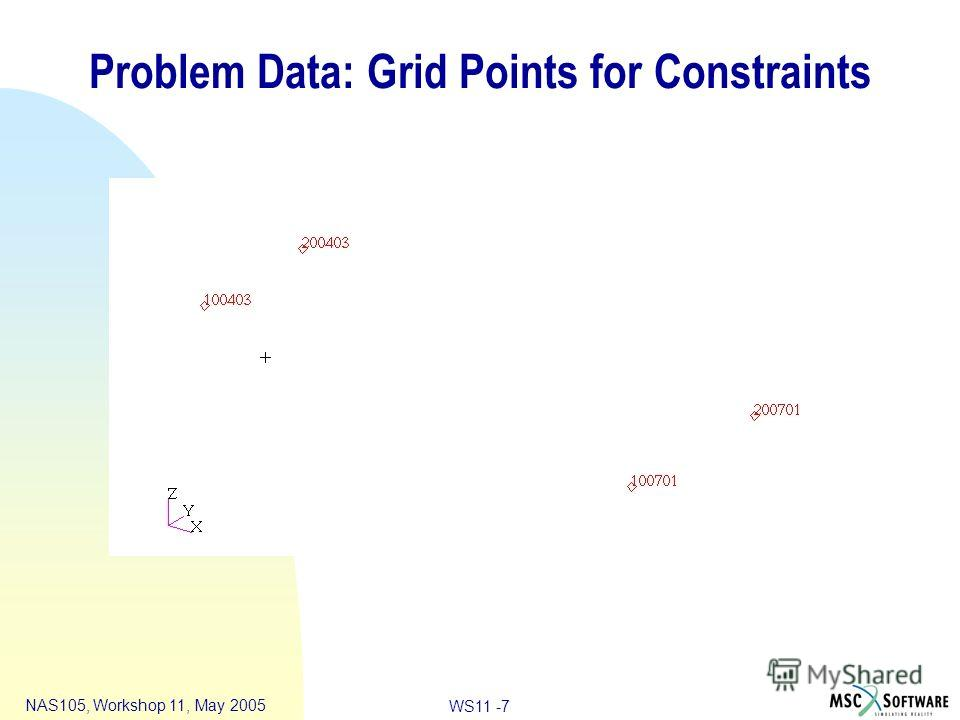 WS11 -7 NAS105, Workshop 11, May 2005 Problem Data: Grid Points for Constraints