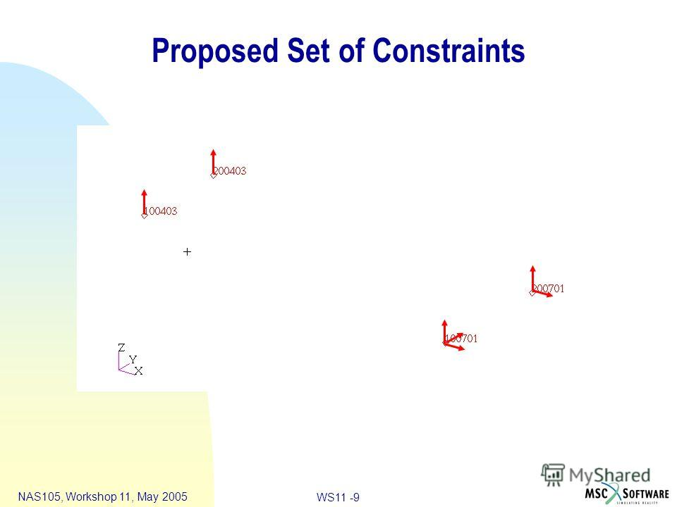 WS11 -9 NAS105, Workshop 11, May 2005 Proposed Set of Constraints
