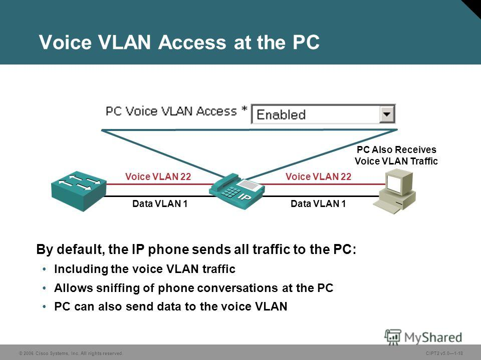 © 2006 Cisco Systems, Inc. All rights reserved.CIPT2 v5.01-18 Voice VLAN Access at the PC By default, the IP phone sends all traffic to the PC: Including the voice VLAN traffic Allows sniffing of phone conversations at the PC PC can also send data to