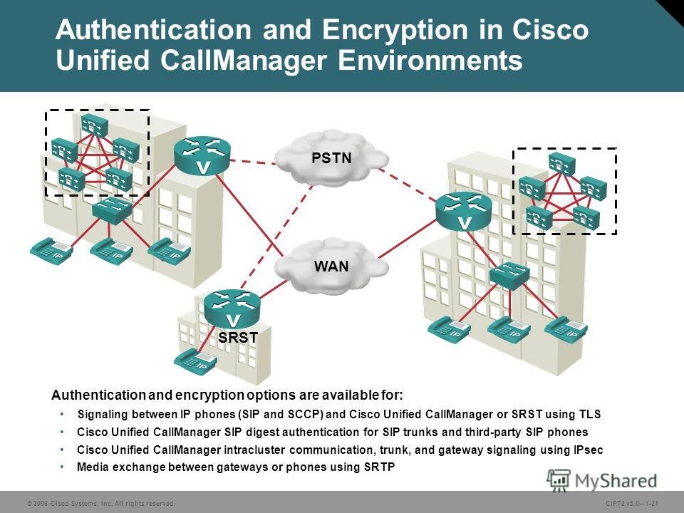 © 2006 Cisco Systems, Inc. All rights reserved.CIPT2 v5.01-21 Authentication and Encryption in Cisco Unified CallManager Environments Authentication and encryption options are available for: Signaling between IP phones (SIP and SCCP) and Cisco Unifie