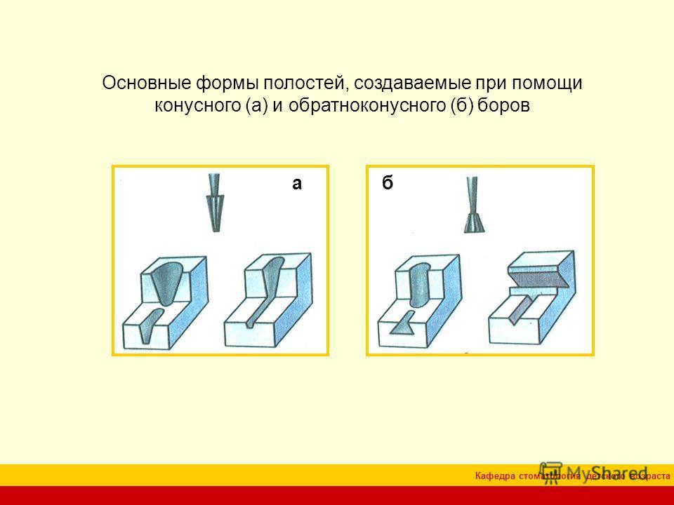 Кафедра стоматология детского возраста Основные формы полостей, создаваемые при помощи конусного (а) и обратноконусного (б) боров аб