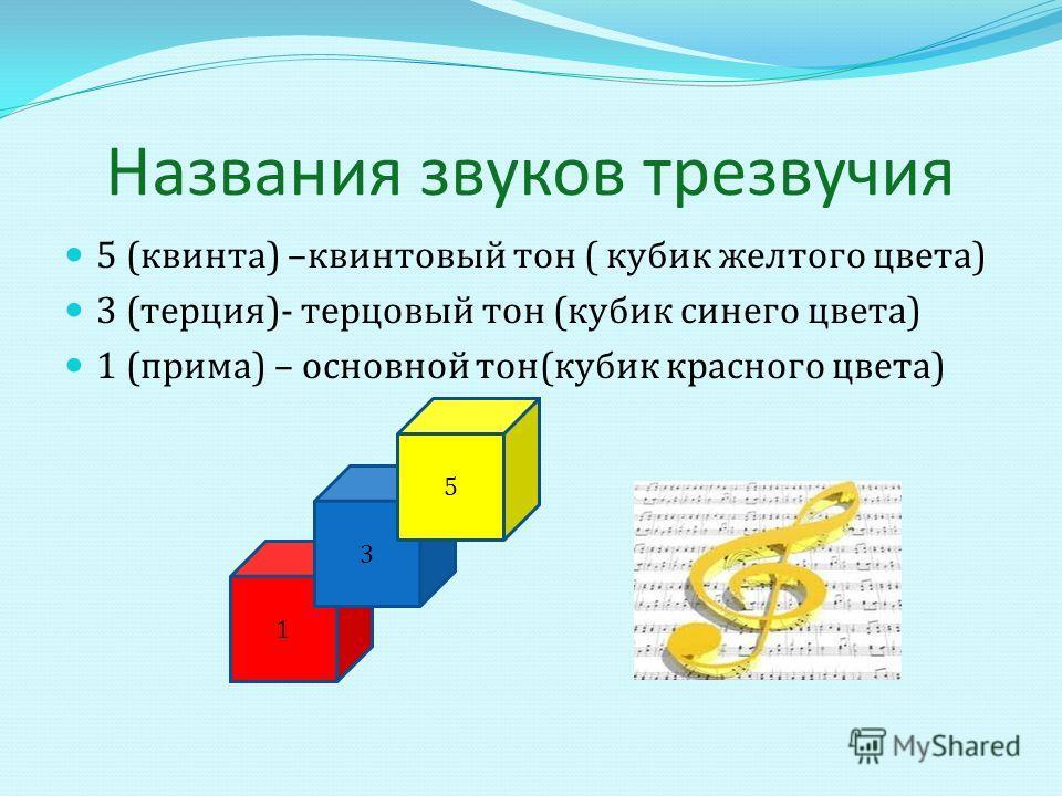 Названия звуков трезвучия 5 ( квинта ) – квинтовый тон ( кубик желтого цвета ) 3 ( терция )- терцовый тон ( кубик синего цвета ) 1 ( прима ) – основной тон ( кубик красного цвета ) 1 3 5