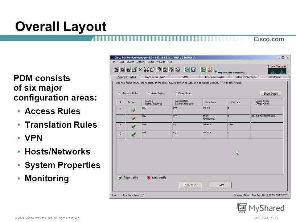 © 2003, Cisco Systems, Inc. All rights reserved. CSPFA 3.116-16 Overall Layout PDM consists of six major configuration areas: Access Rules Translation Rules VPN Hosts/Networks System Properties Monitoring
