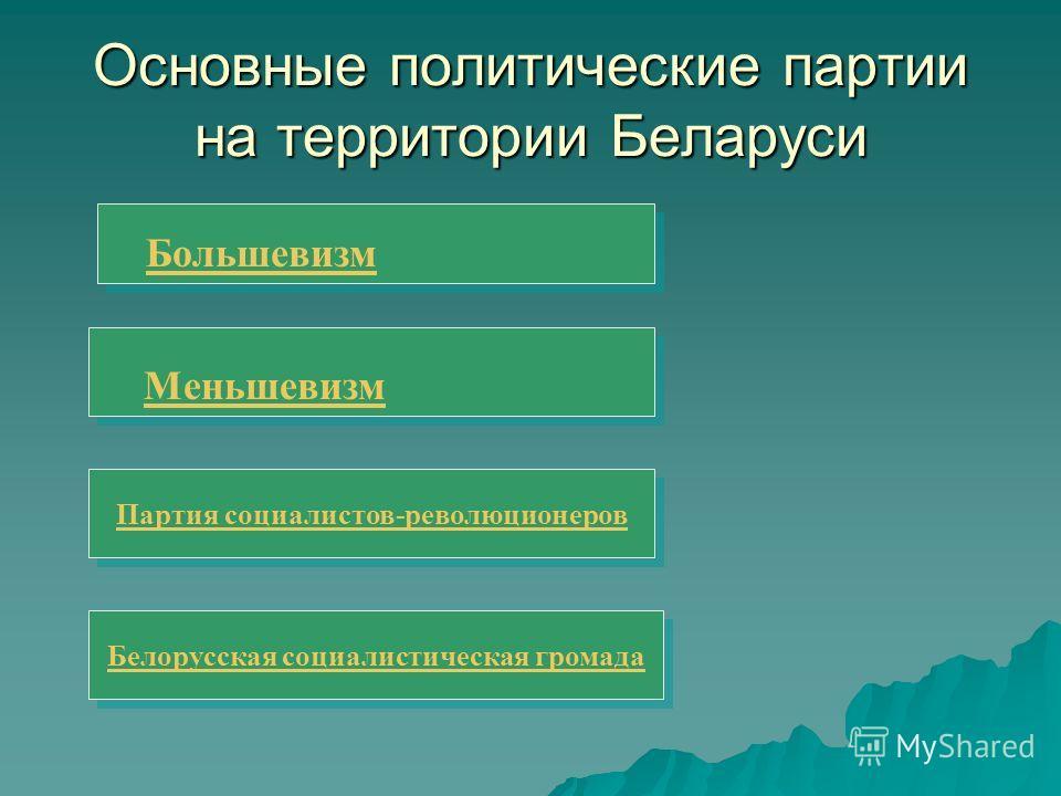 Основные политические партии на территории Беларуси Партия социалистов-революционеров Белорусская социалистическая громада Большевизм Меньшевизм