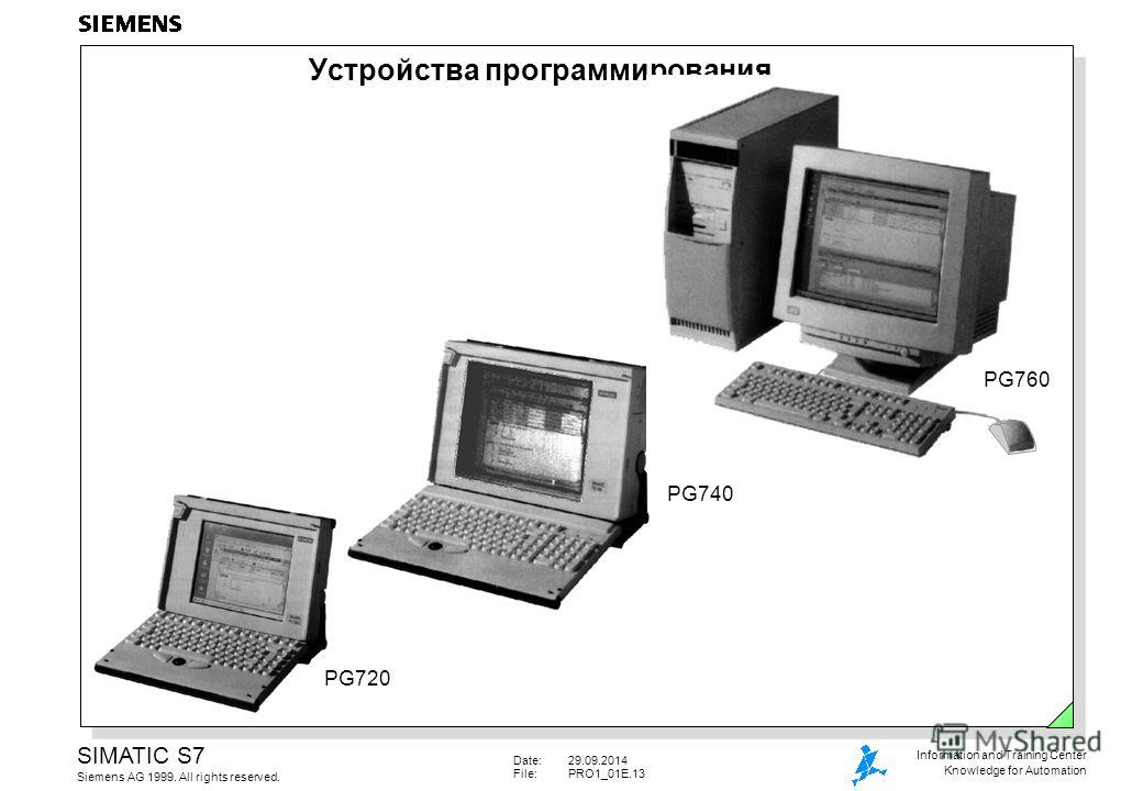 Date:29.09.2014 File:PRO1_01E.13 SIMATIC S7 Siemens AG 1999. All rights reserved. Information and Training Center Knowledge for Automation Устройства программирования PG720 PG740 PG760