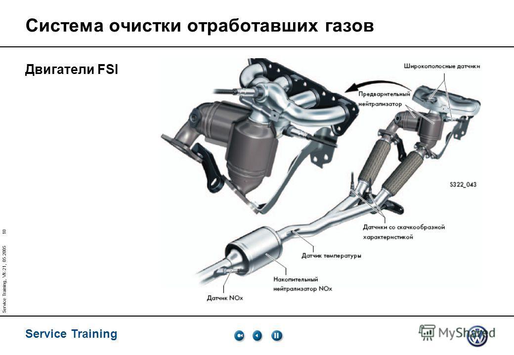 Service Training 10 Service Training, VK-21, 05.2005 Система очистки отработавших газов Двигатели FSI