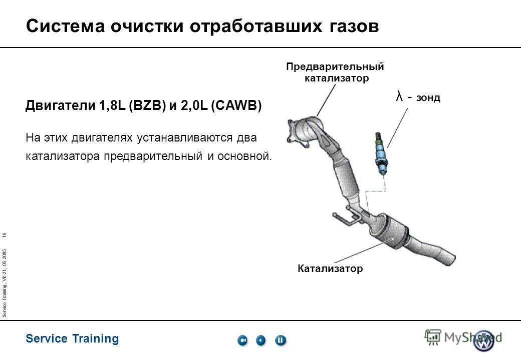 Service Training 16 Service Training, VK-21, 05.2005 Система очистки отработавших газов Предварительный катализатор Катализатор λ - зонд Двигатели 1,8L (BZB) и 2,0L (CAWB) На этих двигателях устанавливаются два катализатора предварительный и основной