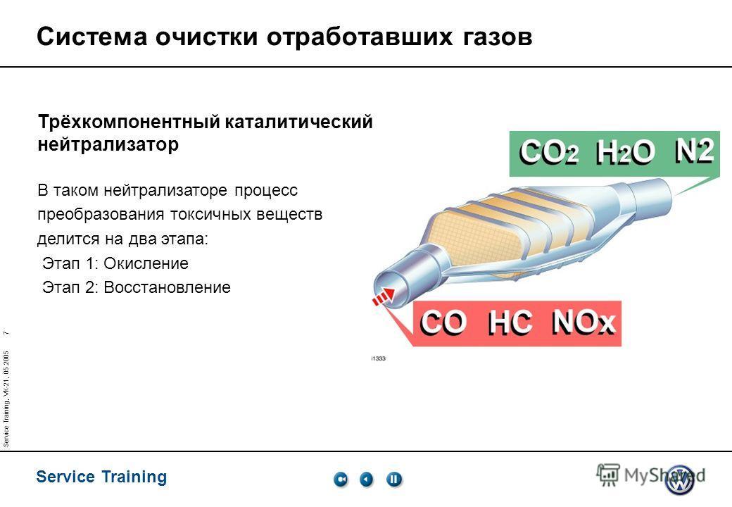 Service Training 7 Service Training, VK-21, 05.2005 Трёхкомпонентный каталитический нейтрализатор В таком нейтрализаторе процесс преобразования токсичных веществ делится на два этапа: Этап 1: Окисление Этап 2: Восстановление Система очистки отработав