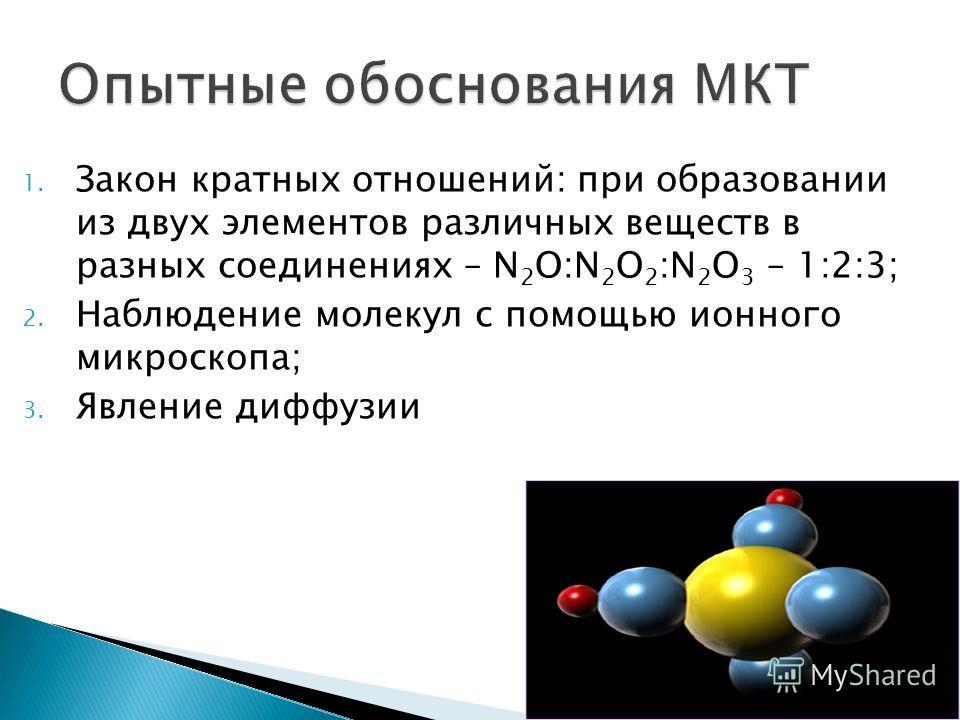 1. Закон кратных отношений: при образовании из двух элементов различных веществ в разных соединениях – N 2 O:N 2 O 2 :N 2 O 3 – 1:2:3; 2. Наблюдение молекул с помощью ионного микроскопа; 3. Явление диффузии
