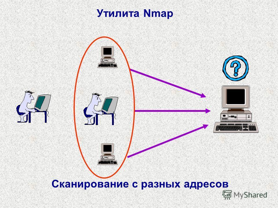 Сканирование с разных адресов Утилита Nmap