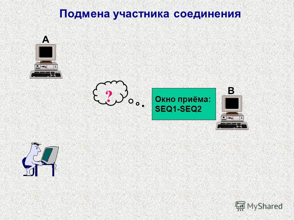 Подмена участника соединения A B ? Окно приёма: SEQ1-SEQ2